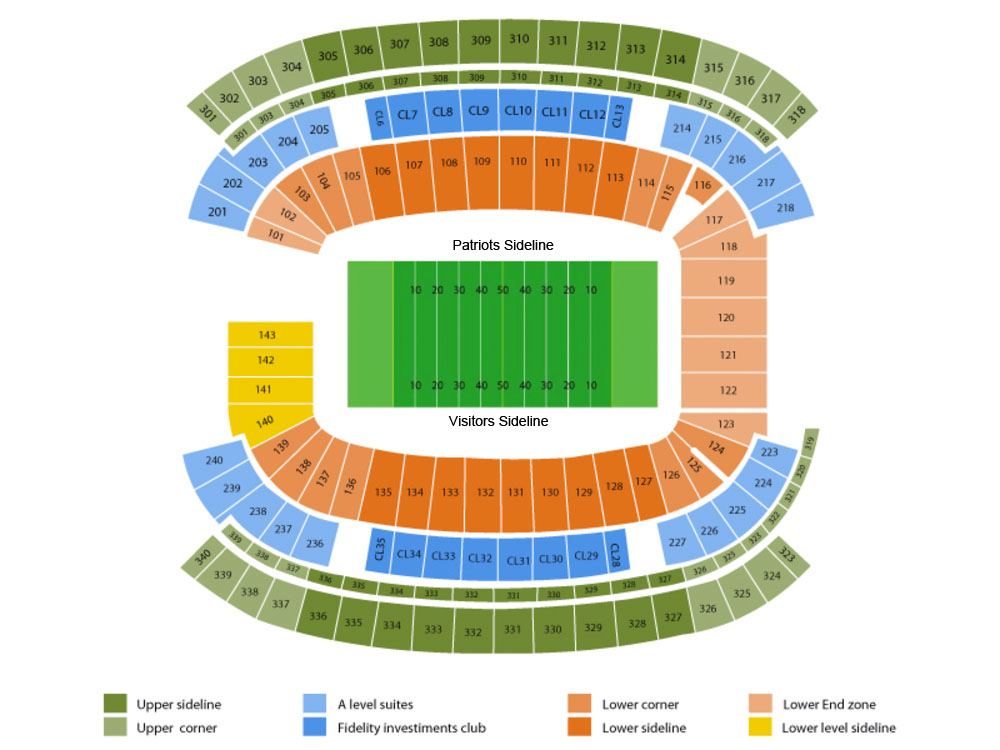 Patriots Seating